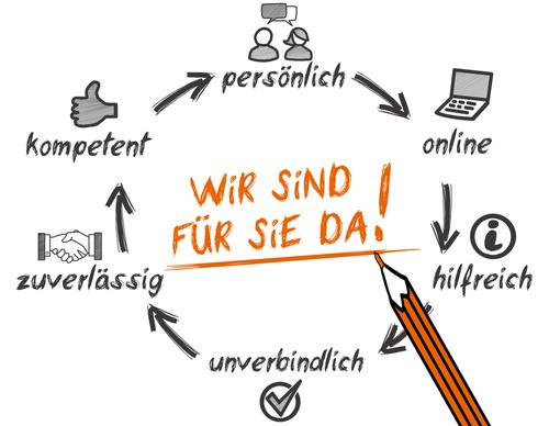 Sozialen Netzwerken